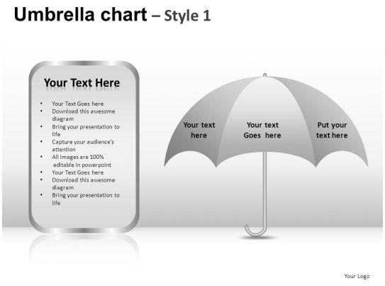 umbrella chart style 1 powerpoint presentation slides