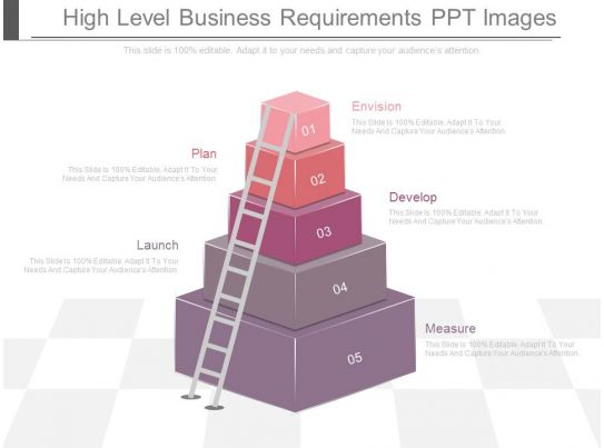 Unique high level business requirements ppt images for High level business requirements document template