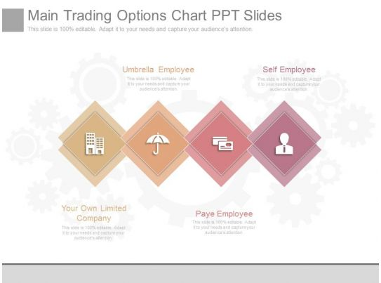 Intraday trading strategies ppt