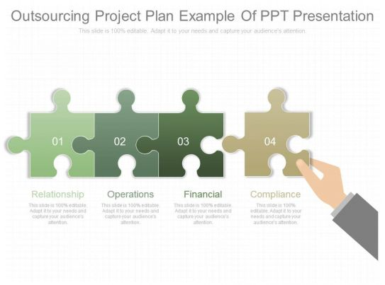 Payroll outsourcing: why payroll outsourcing ppt.