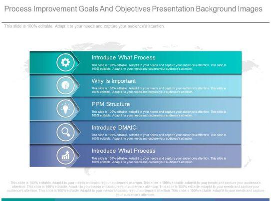 unique process improvement goals and objectives