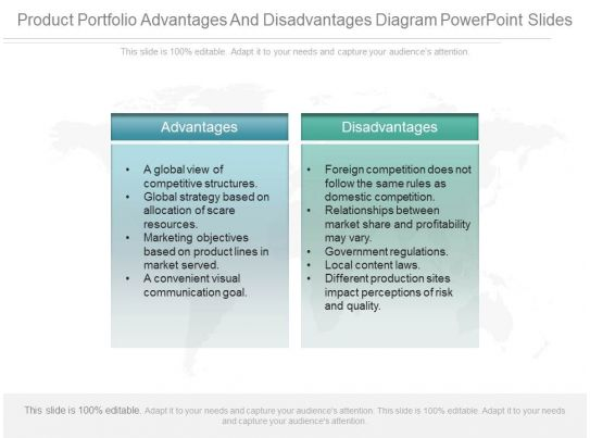 Unique Product Portfolio Advantages And Disadvantages