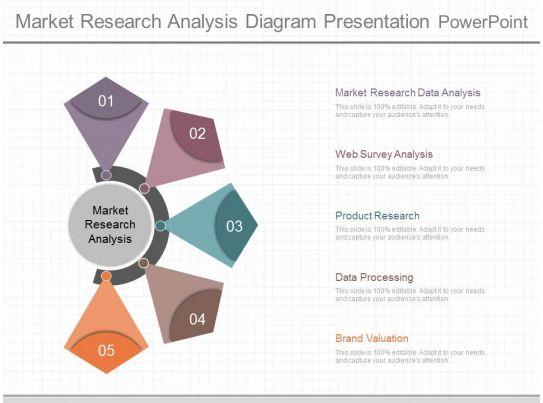 professional management presentation showing use market research analysis diagram. Black Bedroom Furniture Sets. Home Design Ideas