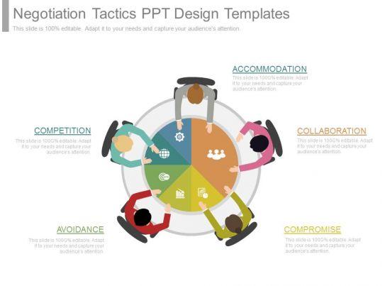 use negotiation tactics ppt design templates