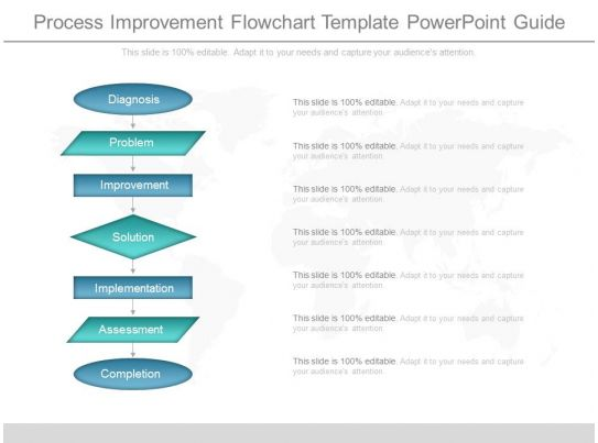Business Flowchart Examples Horizontal Process Improvement Opportunity ...