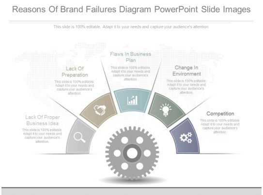 use reasons of brand failures diagram powerpoint slide
