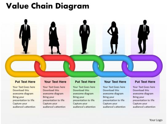 Value Chain Diagram Powerpoint Templates Ppt Presentation