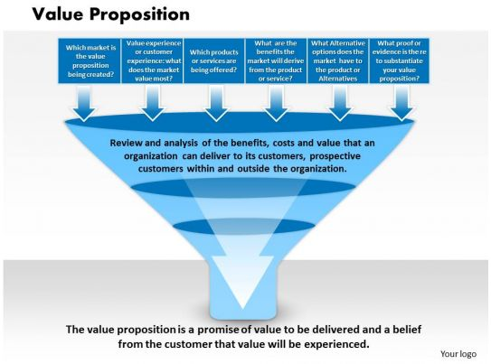 comparison the value proposition of The insight microsoft value proposition insight – a world of technology resources • 5,100 teammates worldwide •operationsin21countries and comparison.