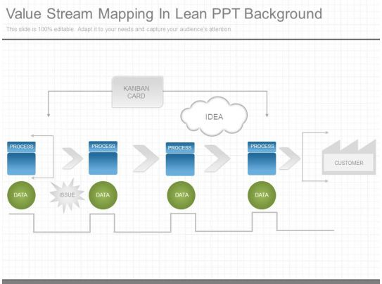 Value stream mapping in lean ppt background powerpoint for Value stream map template powerpoint