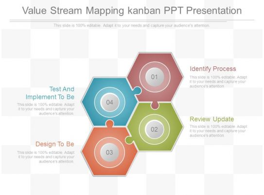 Value stream mapping kanban ppt presentation for Value stream map template powerpoint