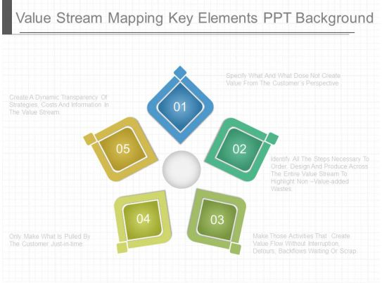 value stream map template powerpoint - value stream mapping key elements ppt background