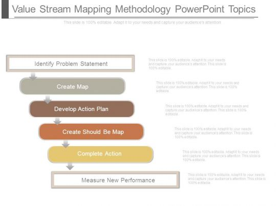 value stream map template powerpoint - value stream mapping methodology powerpoint topics