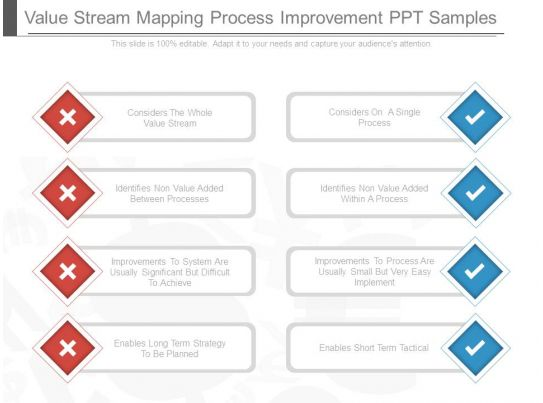 value stream map template powerpoint - value stream mapping process improvement ppt samples