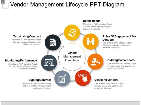 22621522 style cluster surround 7 piece powerpoint for Vendor management program template