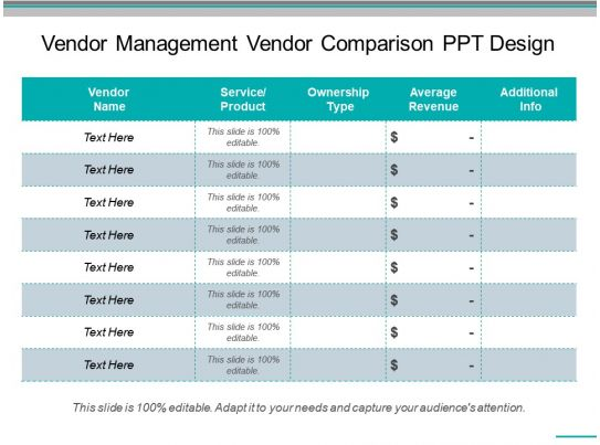 Vendor management vendor comparison ppt design for Vendor management program template