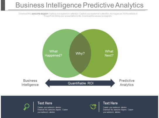 Venn Diagram For Business Intelligence And Predictive Analysis