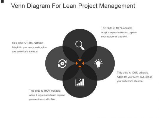 venn diagram for lean project management powerpoint slide
