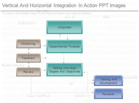 Vertical Integration Diagram