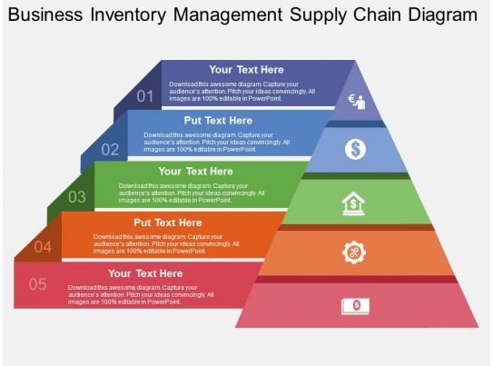 view business inventory management supply chain diagram