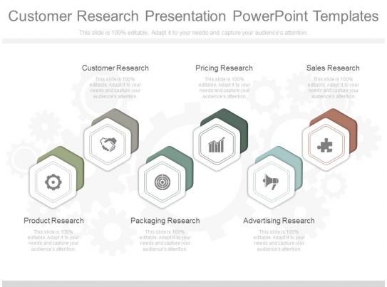 View Customer Research Presentation Powerpoint Templates