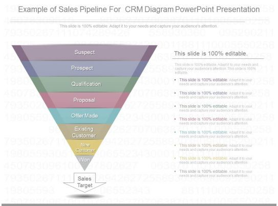 view example of sales pipeline for crm diagram powerpoint ...
