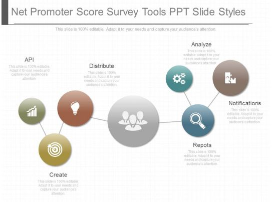View net promoter score survey tools ppt slide styles for Net promoter score survey template