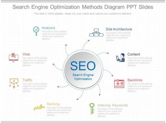 view search engine optimization methods diagram ppt slides template presentation sample of. Black Bedroom Furniture Sets. Home Design Ideas
