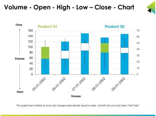 Open High Low Close Volume OpenInt Aux1 Aux2  :: uldupriodwin ml