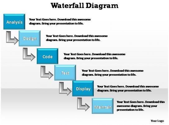waterfall diagram editable powerpoint templates slide06 : waterfall diagram - findchart.co
