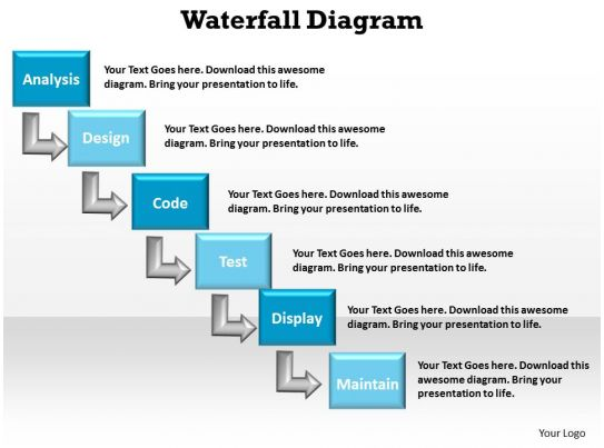 Waterfall diagram for business process presentation for Waterfall method steps