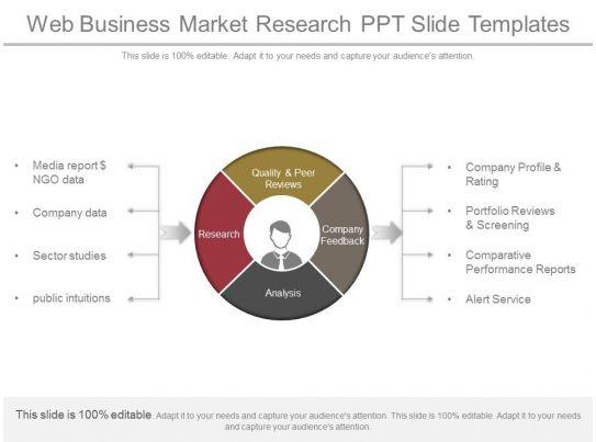 web business market research ppt slide templates. Black Bedroom Furniture Sets. Home Design Ideas