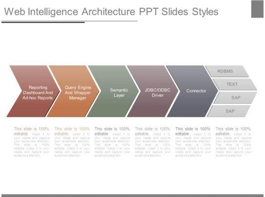 Web Intelligence Archi...