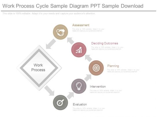 work process cycle sample diagram ppt sample download
