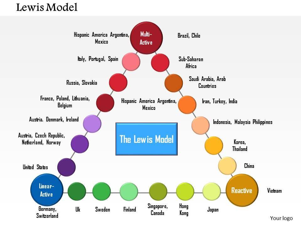0115 business framework lewis model diagram presentation template 0115businessframeworklewismodeldiagrampresentationtemplateslide01 0115businessframeworklewismodeldiagrampresentationtemplateslide02 flashek Images