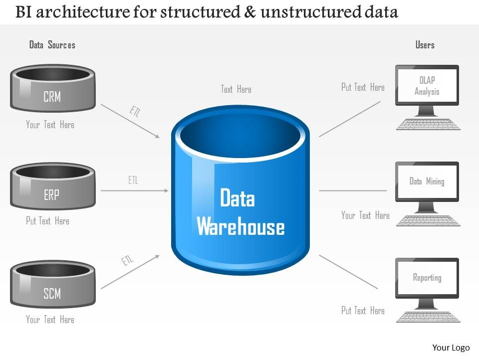 0115 Business Intelligence Architecture For Structured And Unstructured Data Ppt Slide Slide01