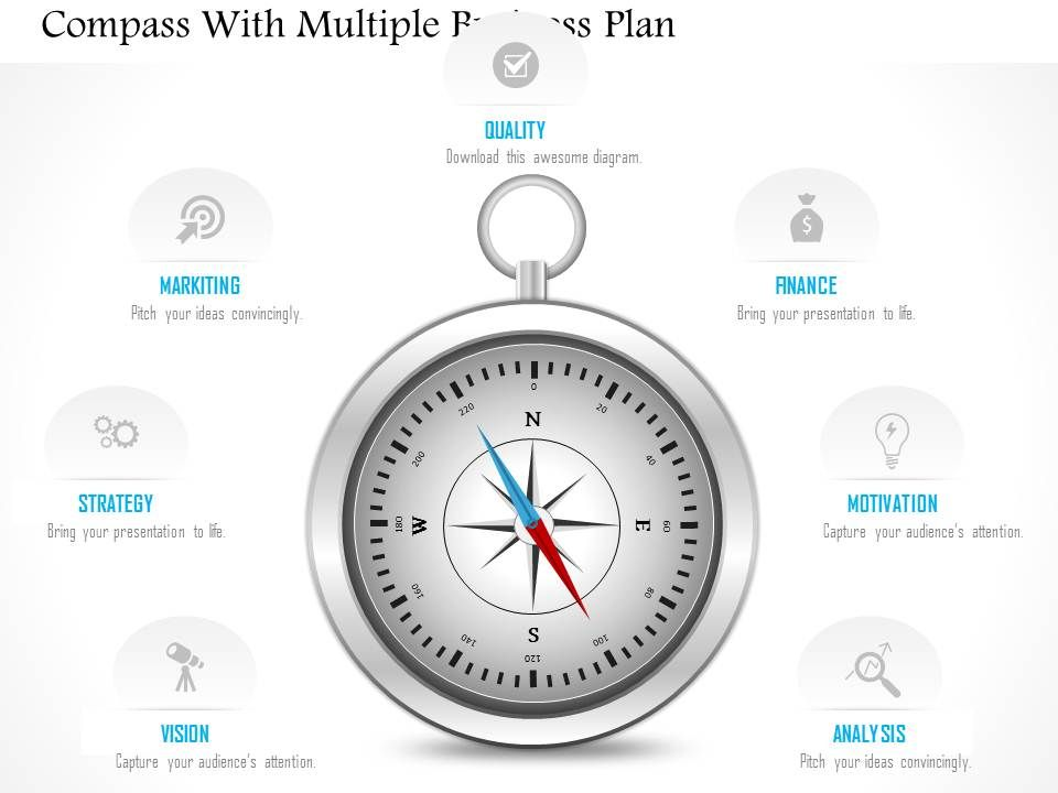 0115 compass with multiple business plan powerpoint