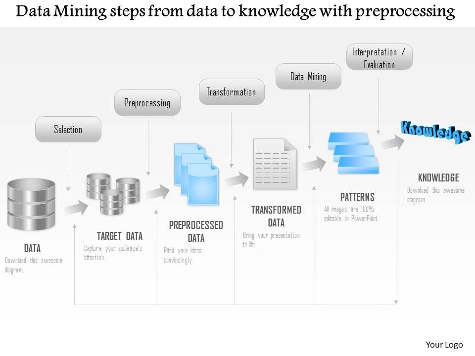 0115 data mining steps from data to knowledge with preprocessing, Presentation templates