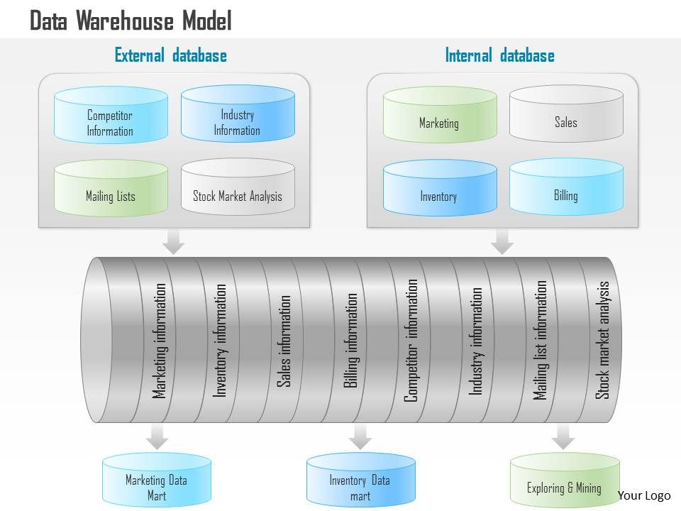 0115 data warehouse model with analytics and business intelligence, Modern powerpoint