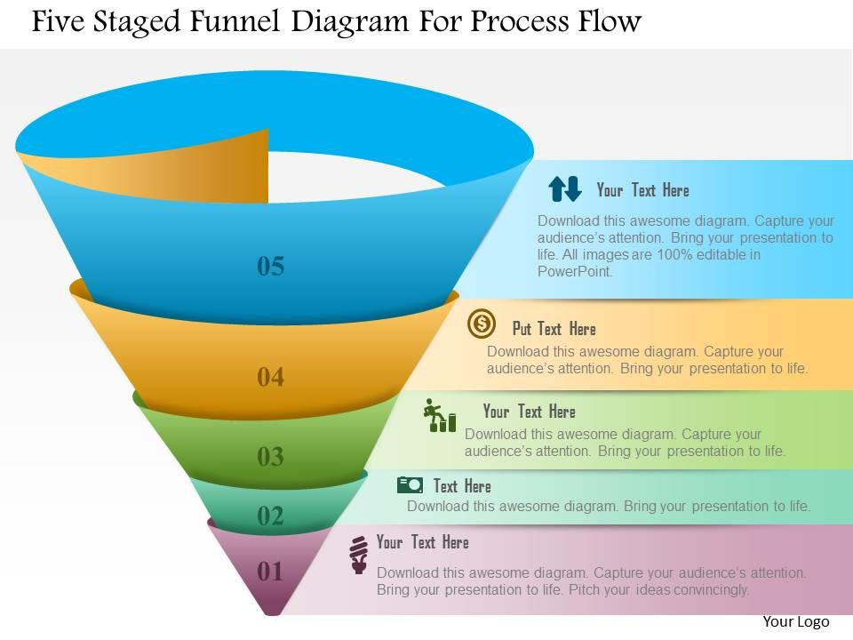 0115 Five Staged Funnel Diagram For Process Flow Powerpoint Template ...