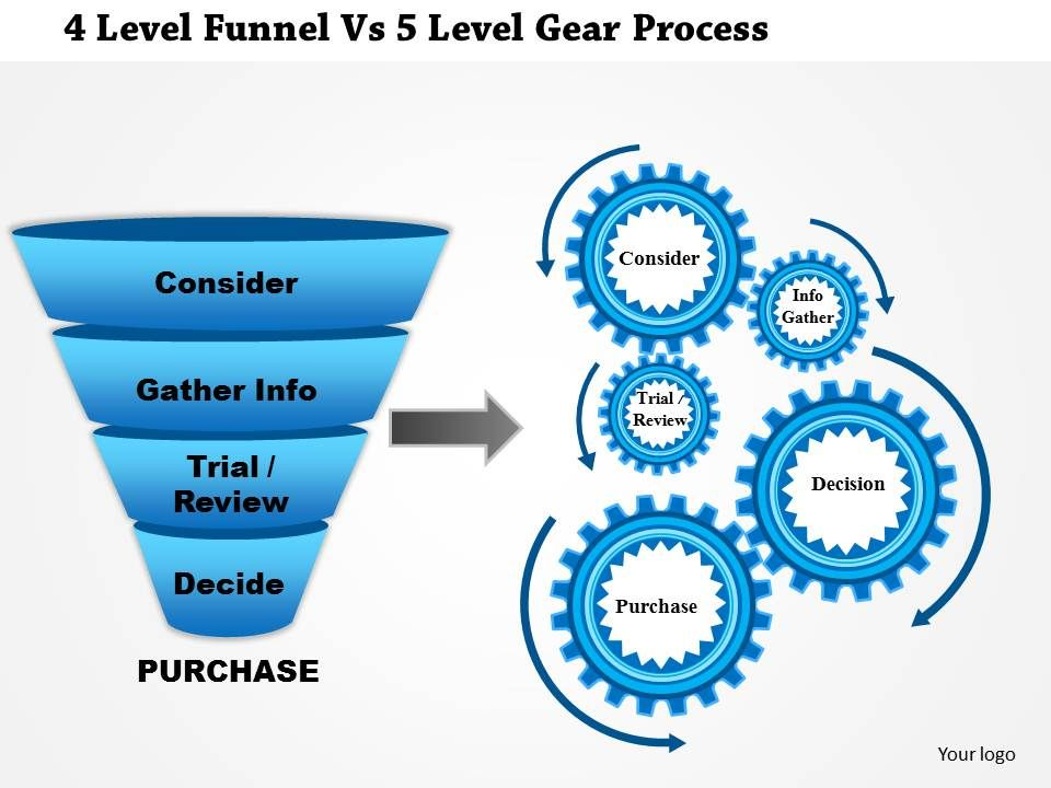 0115_four_level_funnel_diagram_and_five_staged_gear_process_diagram_presentation_template_Slide01 0115 four level funnel diagram and five staged gear process diagram