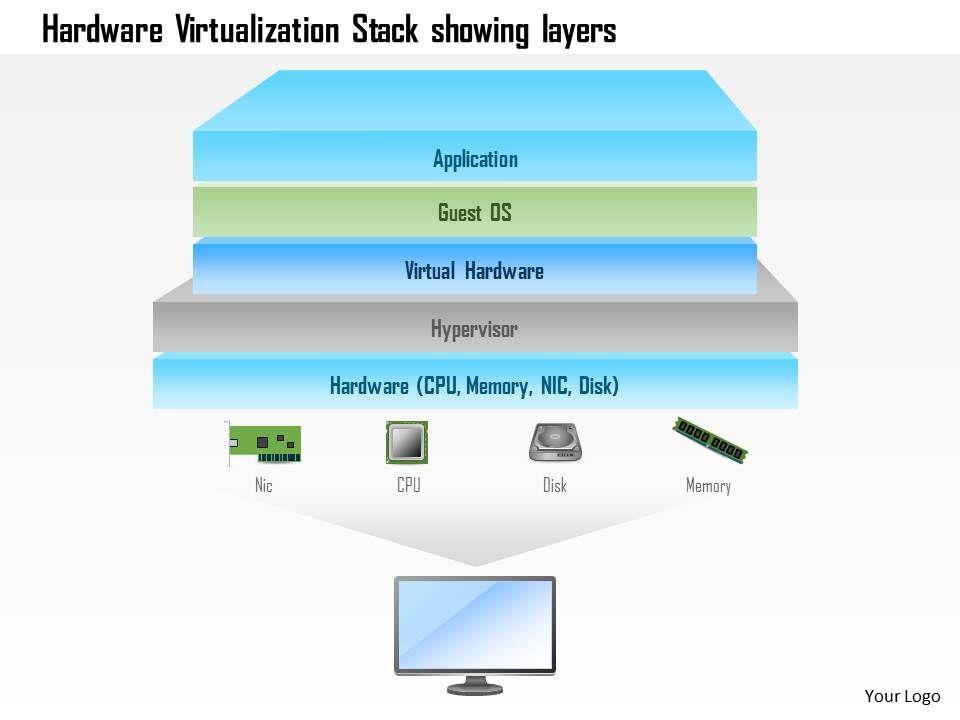 0115_hardware_virtualization_stack_showing_layers_ppt_slide_slide01   0115_hardware_virtualization_stack_showing_layers_ppt_slide_slide02
