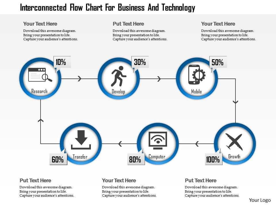 0115 interconnected flow chart for business and technology, Powerpoint templates