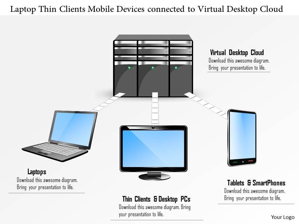 0115_laptop_thin_clients_mobile_devices_connected_to_virtual_desktop_cloud_ppt_slide_Slide01