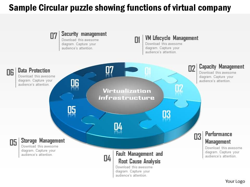 0115 Sample Circular Puzzle Showing Functions Of A Virtual Company Ppt Slide Slide01