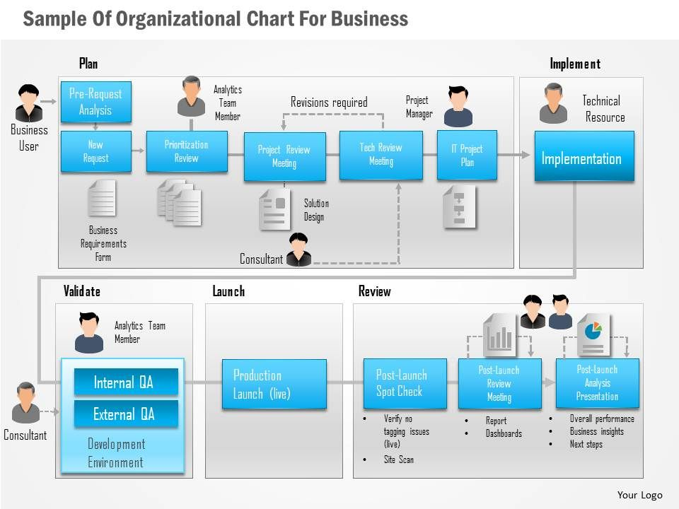 Sample Of Organizational Chart For Business Powerpoint Template