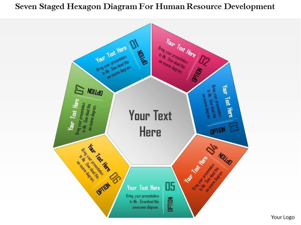 0115 Seven Staged Hexagon Diagram For Human Resource Development