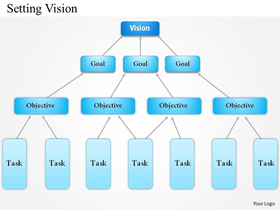 Framework Diagram Template Business Framework Diagram