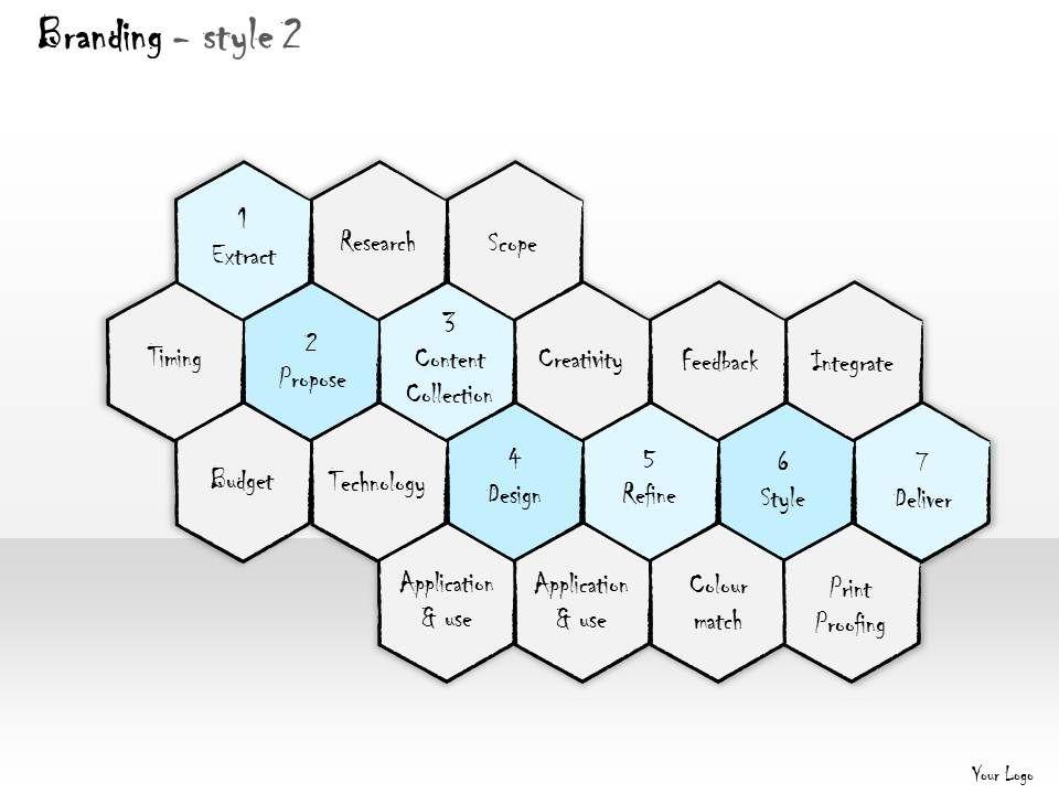 0314 business ppt diagram branding process and marketing guidelines 0314businesspptdiagrambrandingprocessandmarketingguidelinespowerpointtemplateslide01 toneelgroepblik Gallery