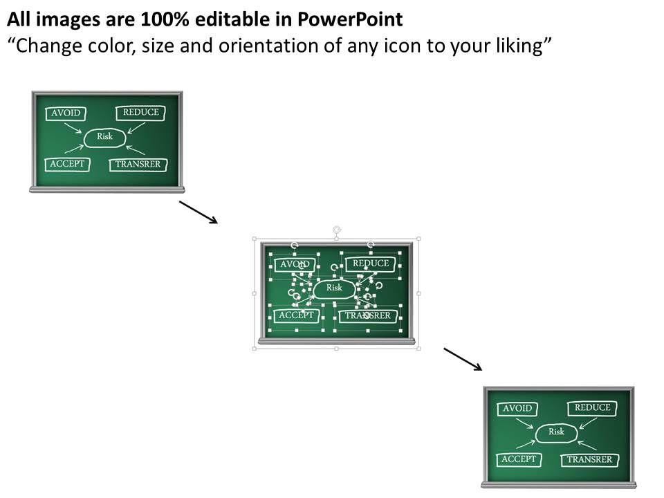 0314 business ppt diagram risk management flowchart powerpoint 0314businesspptdiagramriskmanagementflowchartpowerpointtemplateslide02 toneelgroepblik Gallery