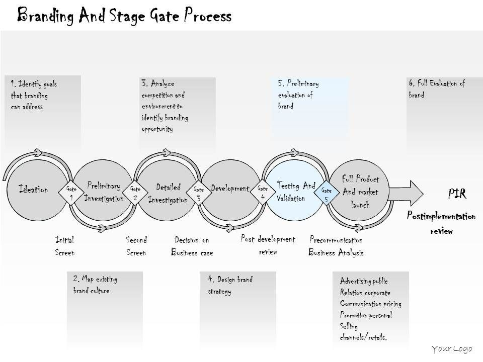 0314 business ppt diagram step by step brand building